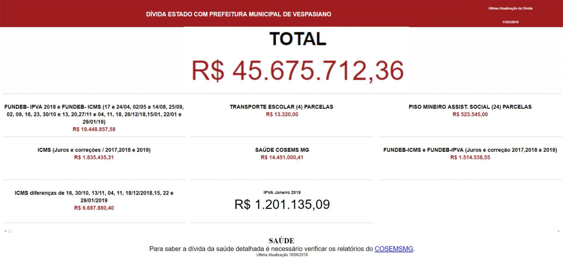 Dívida 11 de Março