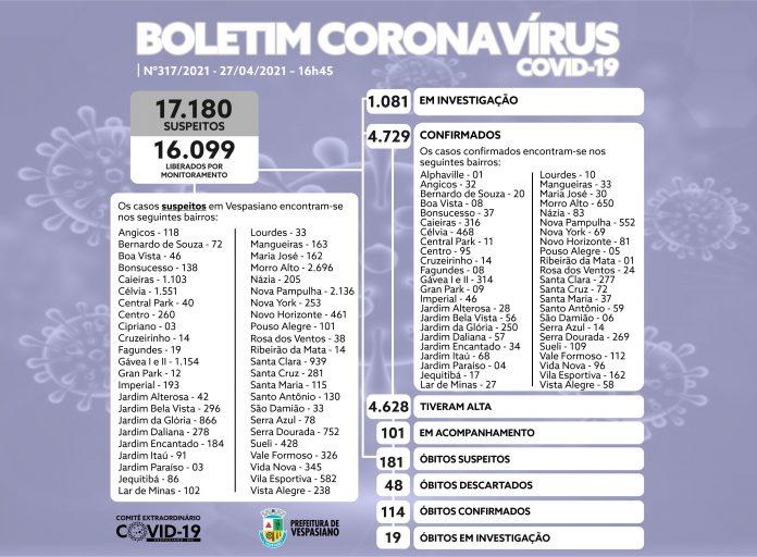 Boletim 317/2021 | Prefeitura Municipal de Vespasiano